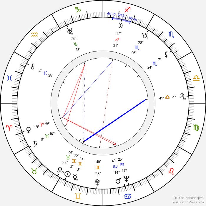 Barbara Woodell - Birth horoscope chart