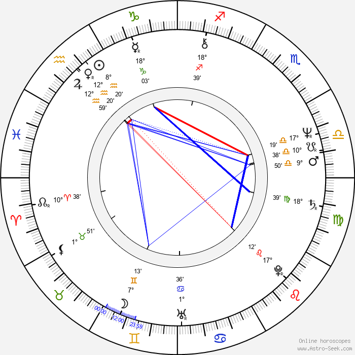 Barbi Benton - Birth horoscope chart