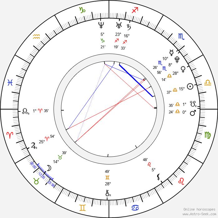 Barış Arduç - Birth horoscope chart