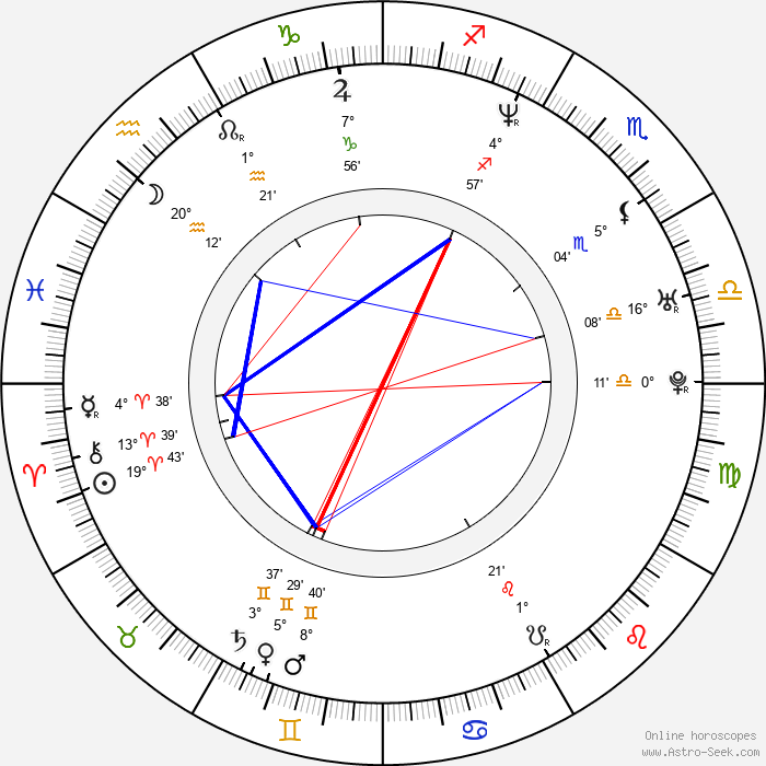Baris Falay - Birth horoscope chart