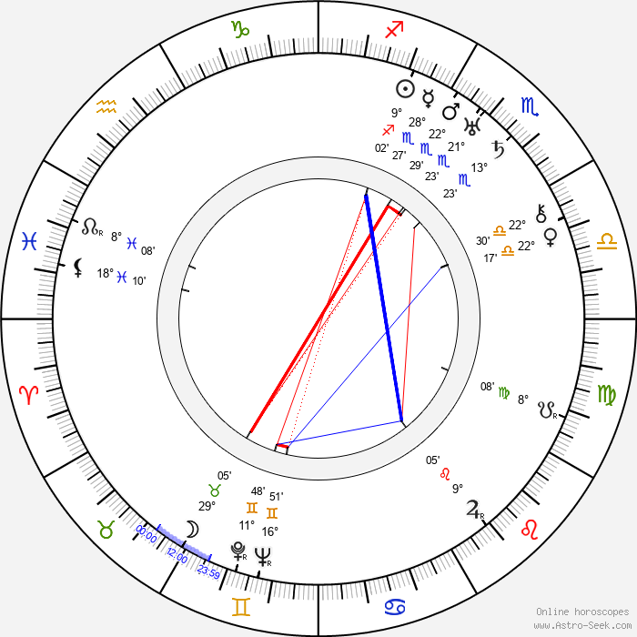 Barney Hellum - Birth horoscope chart