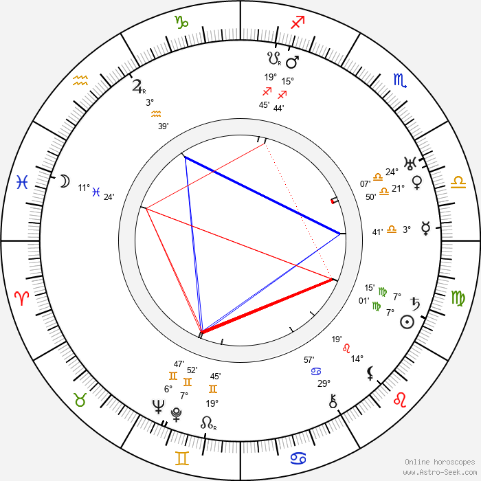 Barney McGill - Birth horoscope chart
