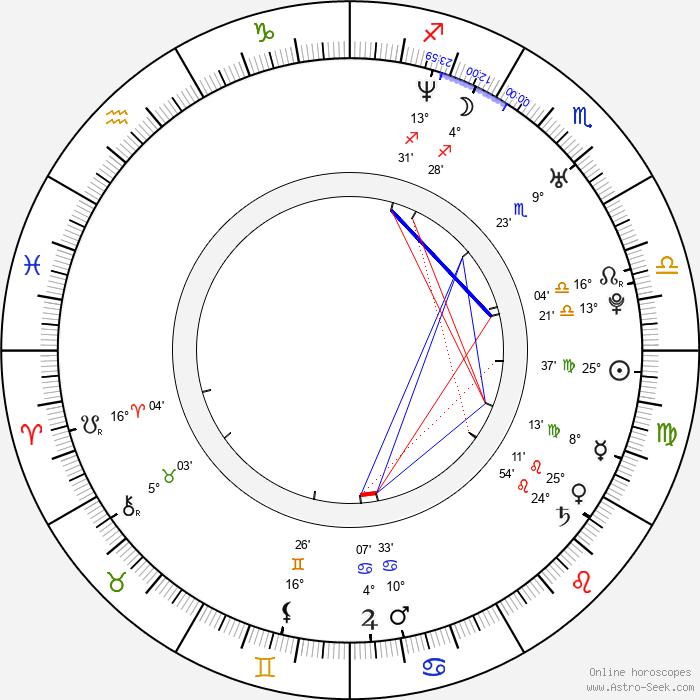 Barrett Foa - Birth horoscope chart