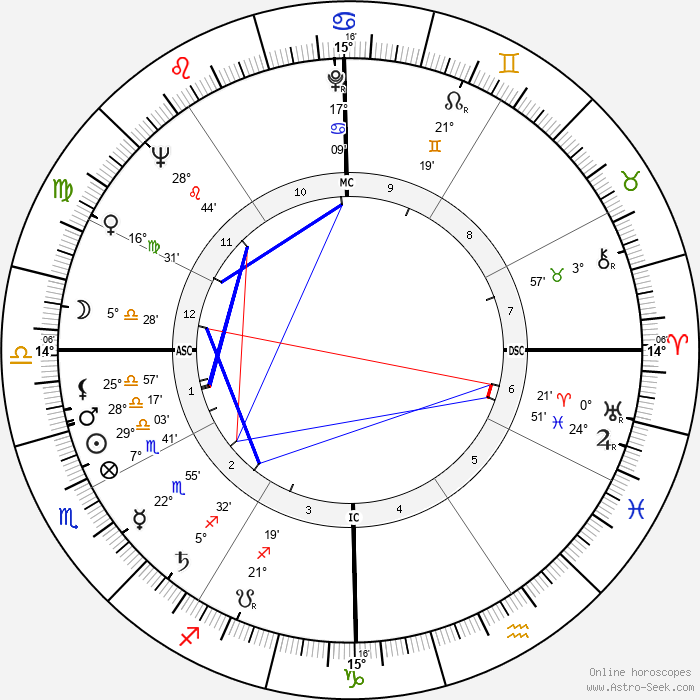 Barron Hilton - Birth horoscope chart