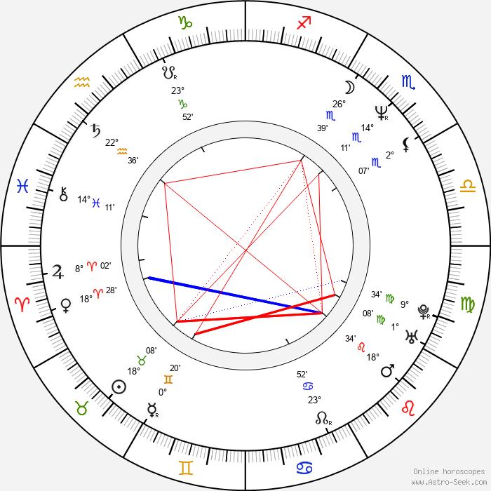 Barry Avrich - Birth horoscope chart
