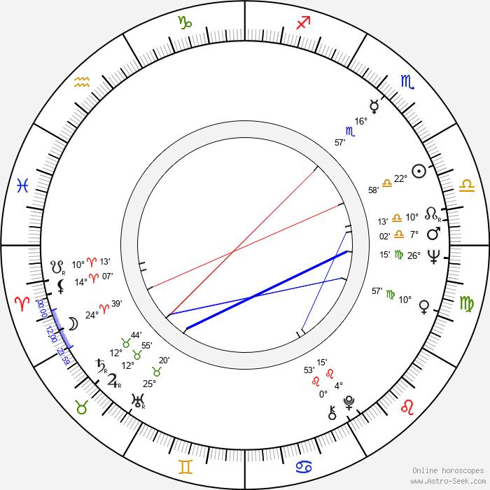 Barry Corbin - Birth horoscope chart
