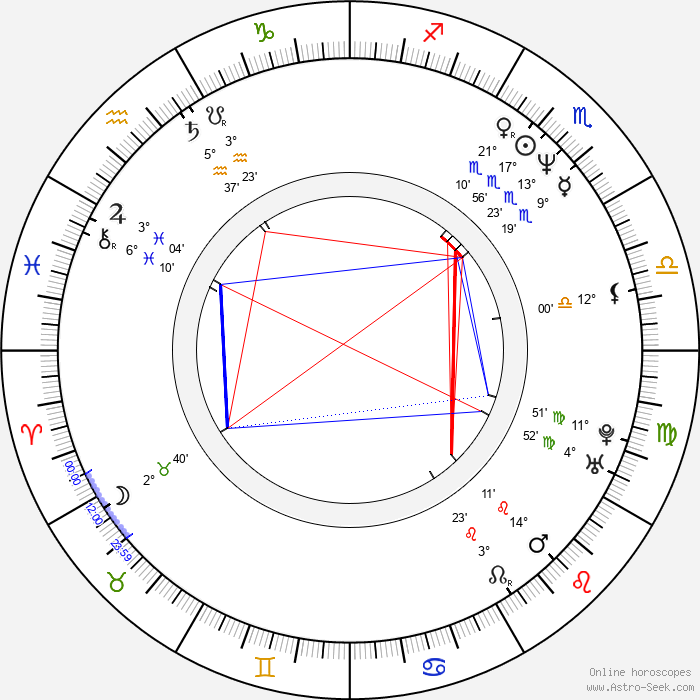 Barry Del Sherman - Birth horoscope chart