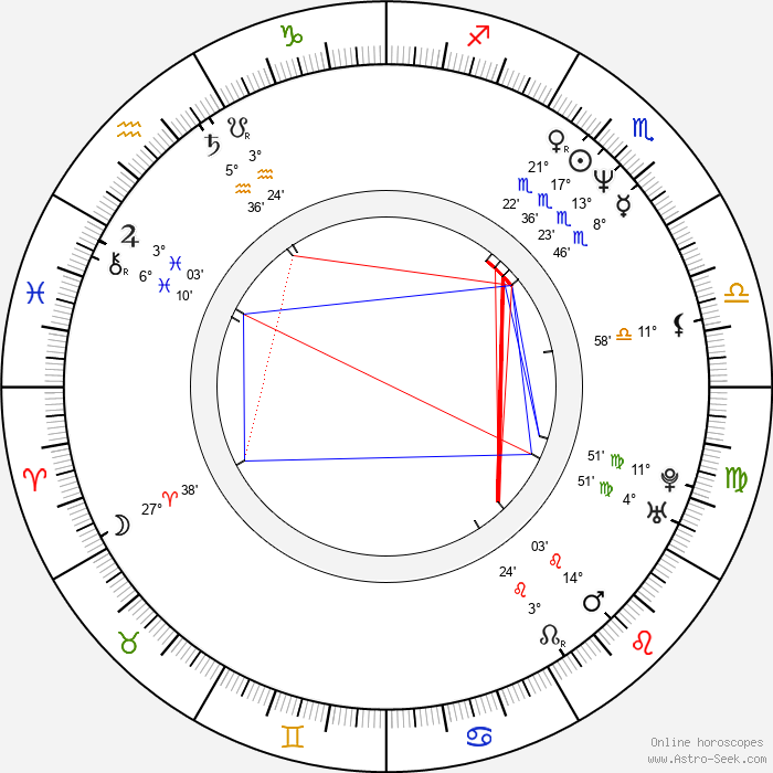 Barry Del Sherman - Birth horoscope chart