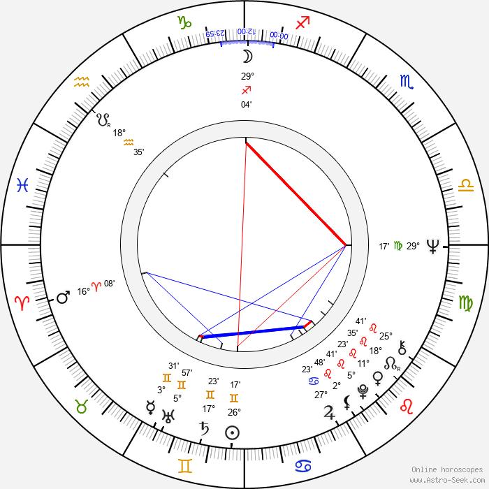 Barry Evans - Birth horoscope chart