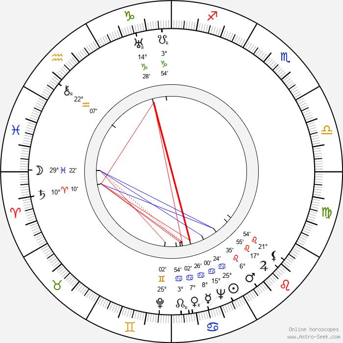 Barry Gray - Birth horoscope chart