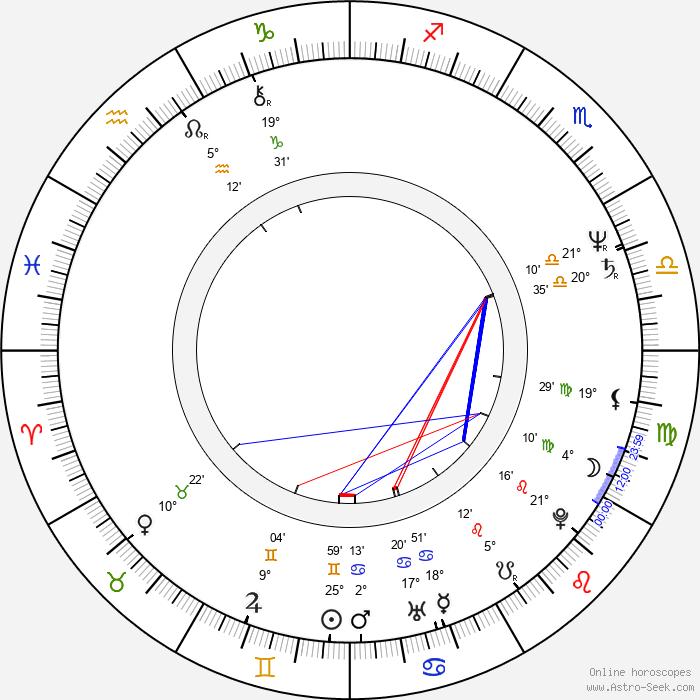 Barry Hopkins - Birth horoscope chart