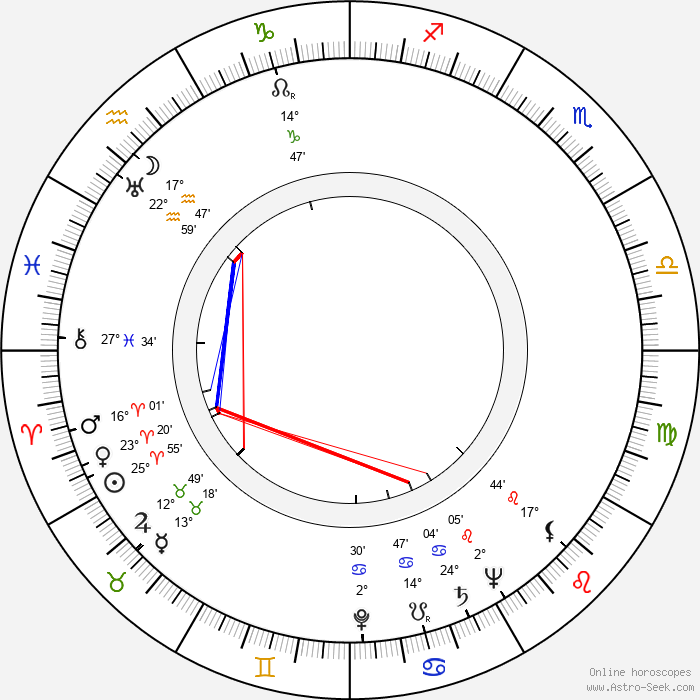 Barry Nelson - Birth horoscope chart