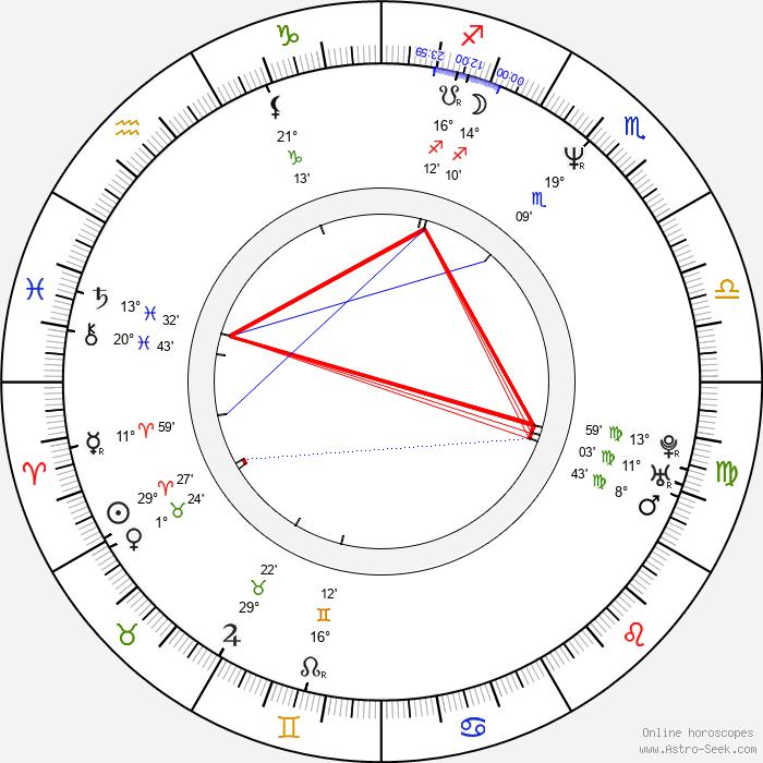 Barry Nerling - Birth horoscope chart