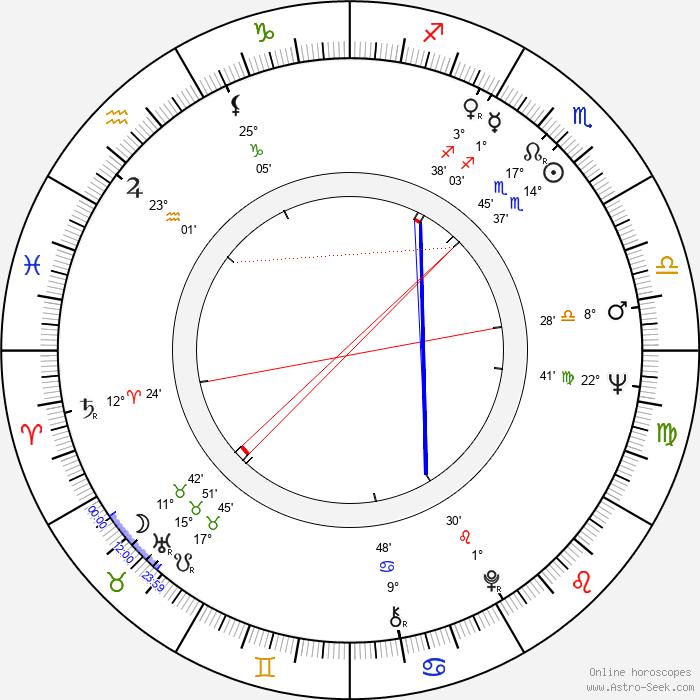 Barry Newman - Birth horoscope chart