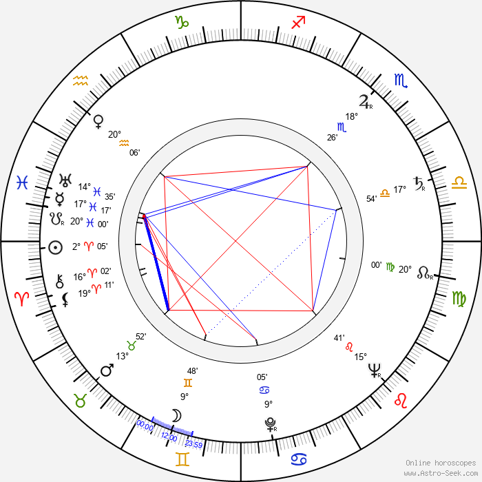 Barry Shear - Birth horoscope chart