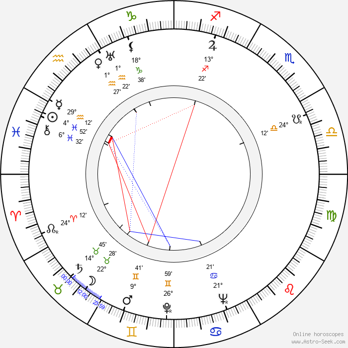 Barry Shipman - Birth horoscope chart