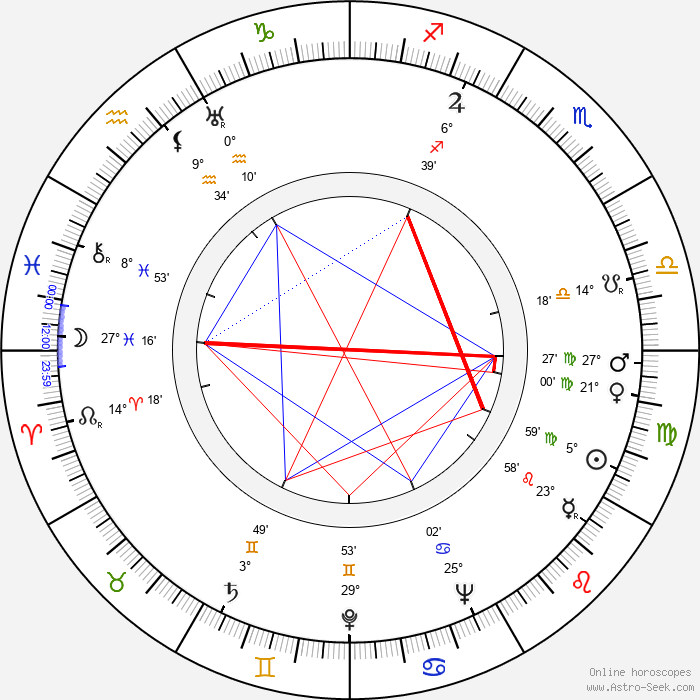 Barry Sullivan - Birth horoscope chart