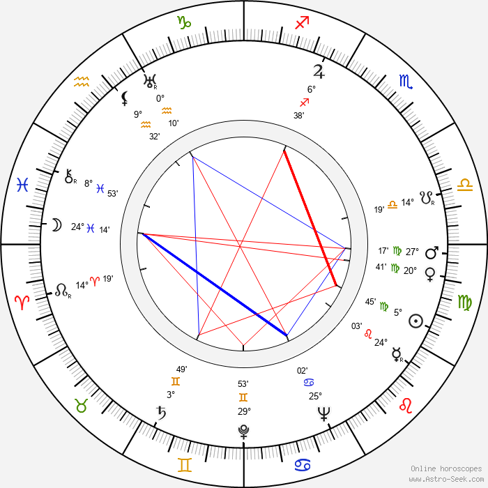 Barry Sullivan - Birth horoscope chart