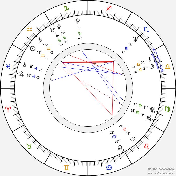 Barry Tubb - Birth horoscope chart