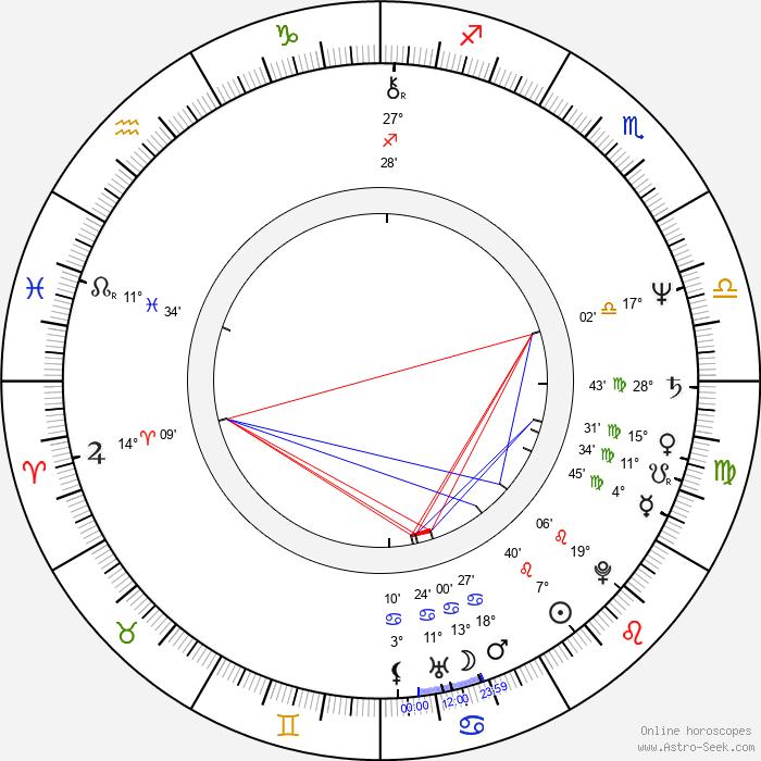 Barry Van Dyke - Birth horoscope chart