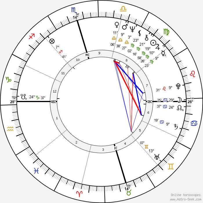 Barry White - Birth horoscope chart