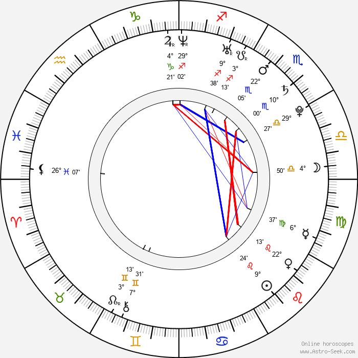 Bastian Schweinsteiger - Birth horoscope chart