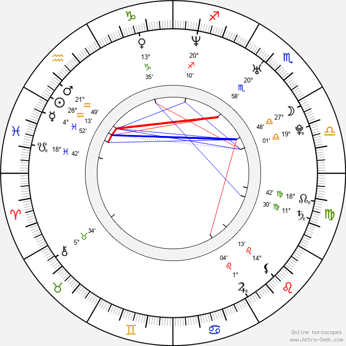 Bear McCreary - Birth horoscope chart