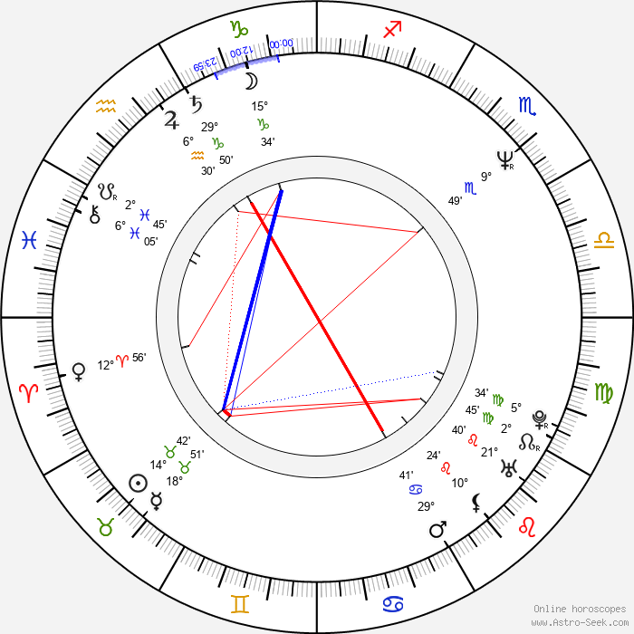 Beat Schlatter - Birth horoscope chart