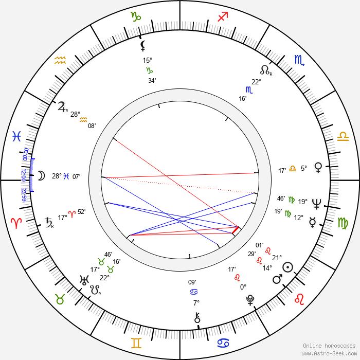 Beata Tyszkiewicz - Birth horoscope chart