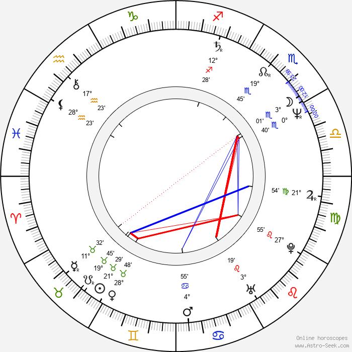 Béatrice Patrie - Birth horoscope chart