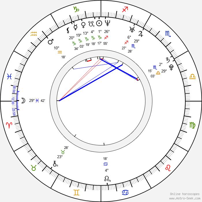 Beatriz Luengo - Birth horoscope chart