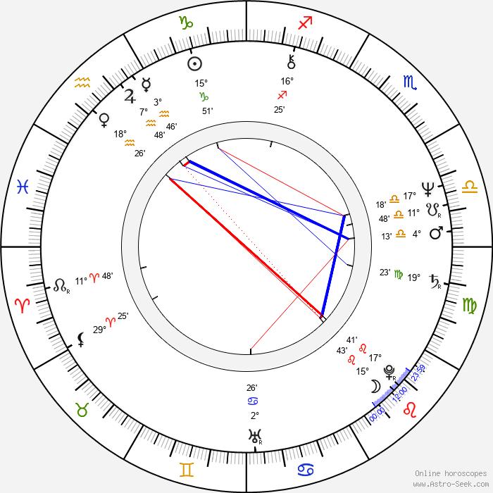Beau Williams - Birth horoscope chart