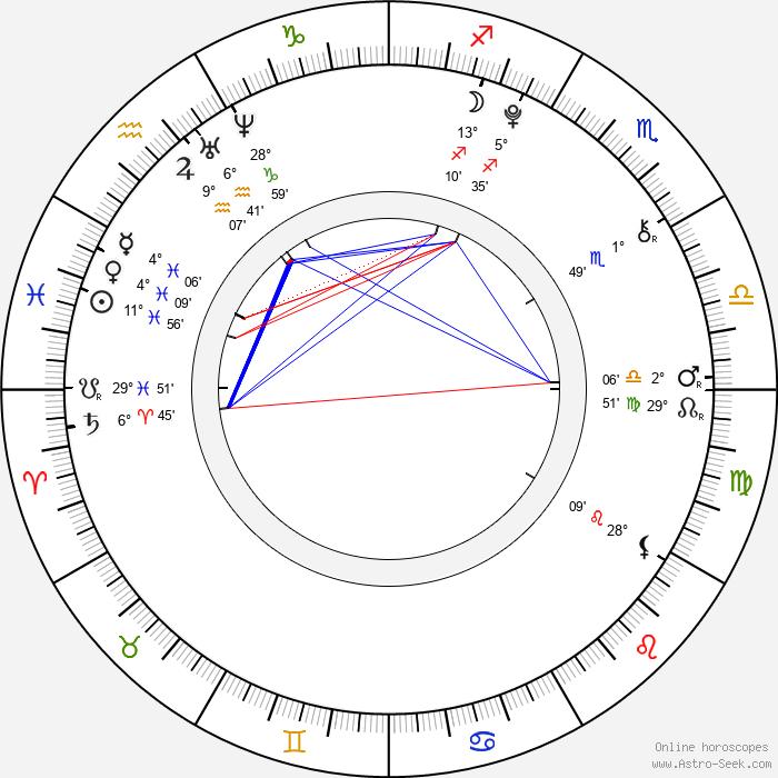 Becky G - Birth horoscope chart