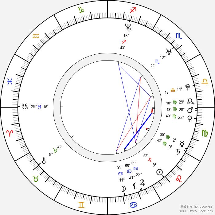 Begoña Maestre - Birth horoscope chart