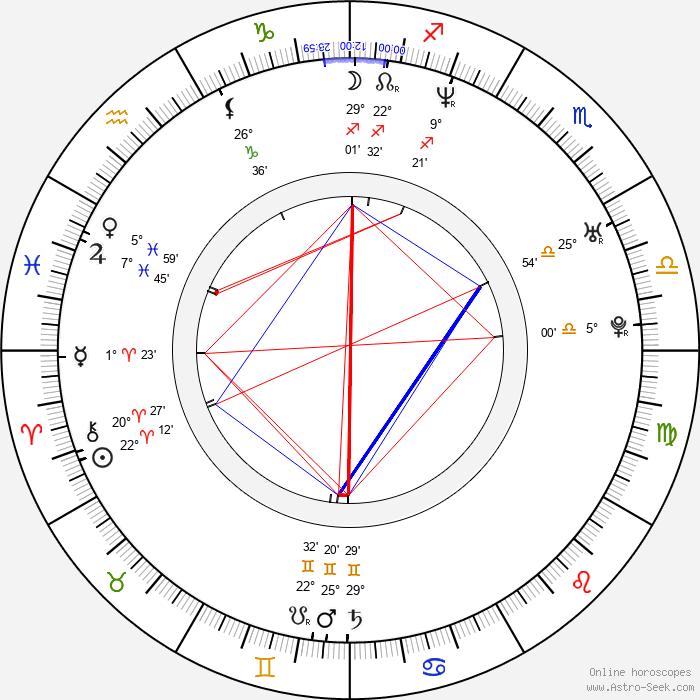 Belinda Emmett - Birth horoscope chart