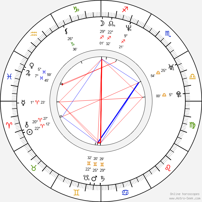 Belinda Emmett - Birth horoscope chart