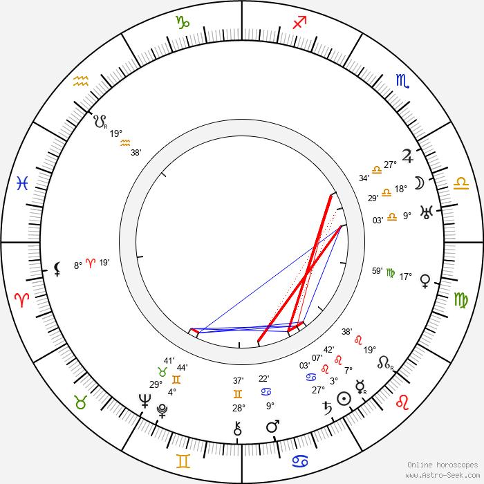 Belle Daube - Birth horoscope chart
