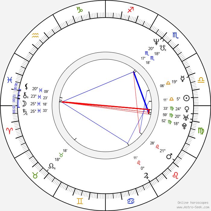 Bellina Logan - Birth horoscope chart