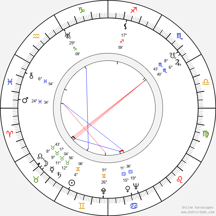Ben Alexander - Birth horoscope chart