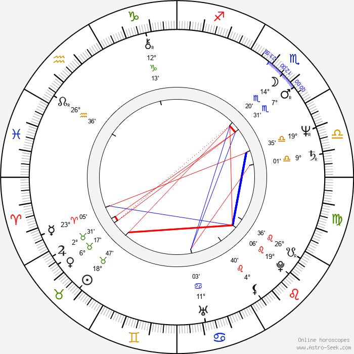 Ben Bolt - Birth horoscope chart