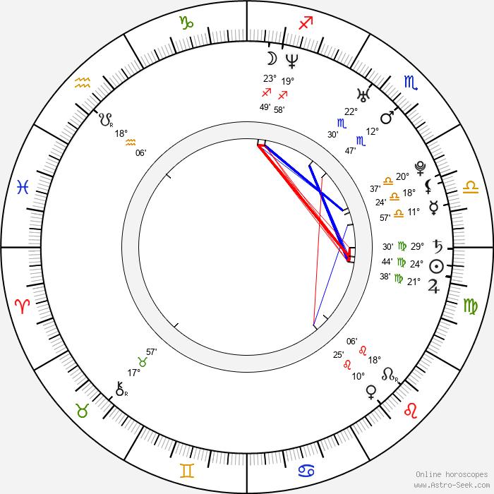 Ben Brazier - Birth horoscope chart