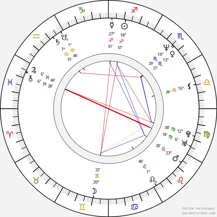 Ben Browder - Birth horoscope chart
