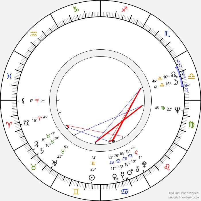 Ben Davidson - Birth horoscope chart