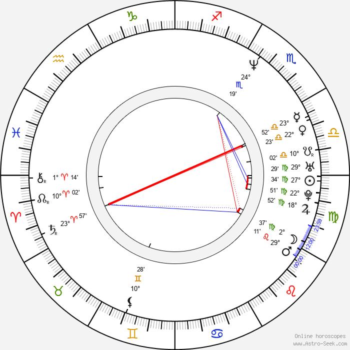 Ben Edlund - Birth horoscope chart