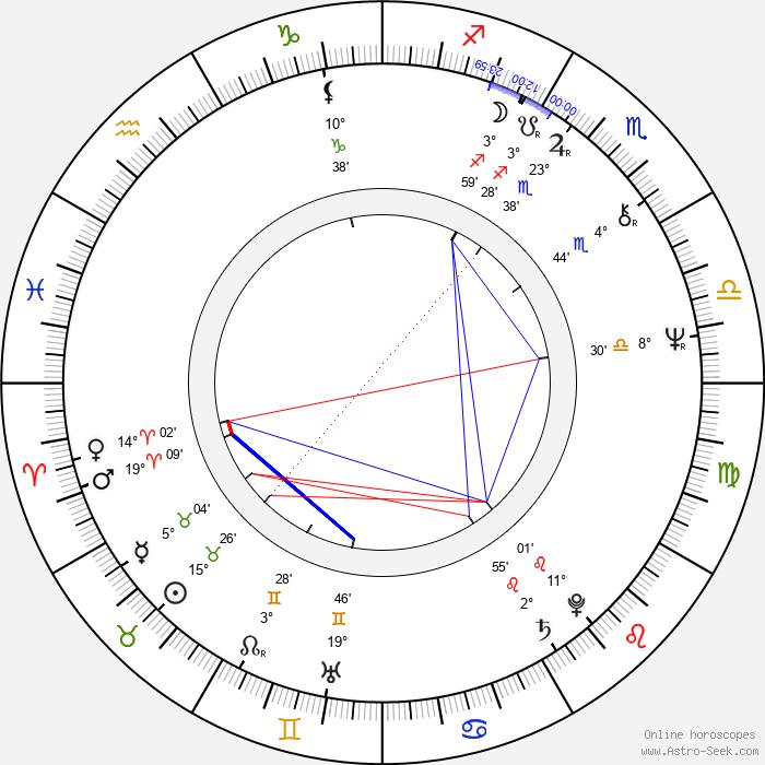 Ben Masters - Birth horoscope chart