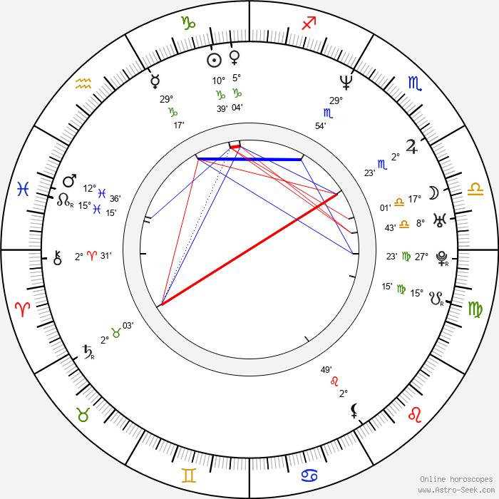 Ben O'Brien - Birth horoscope chart
