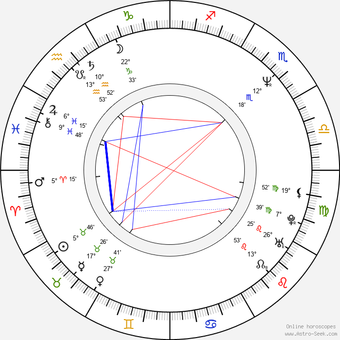 Ben Pelchat - Birth horoscope chart