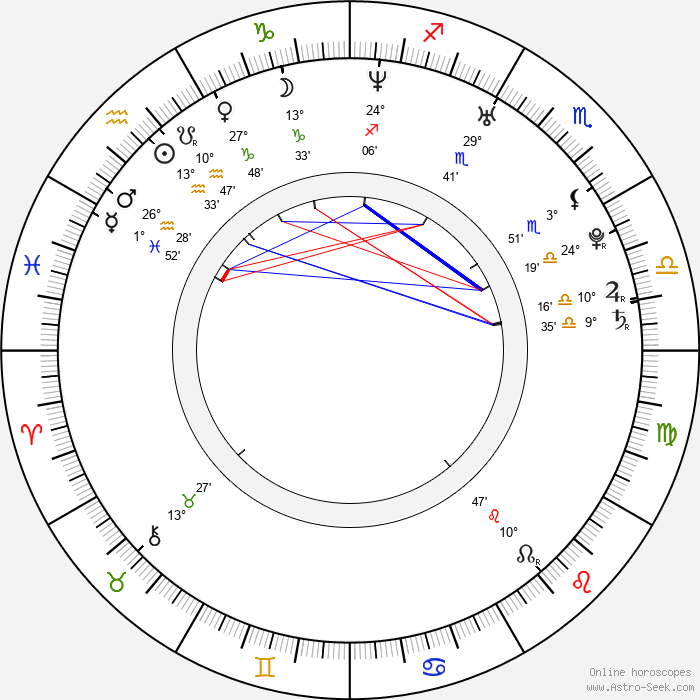 Ben Shelton - Birth horoscope chart