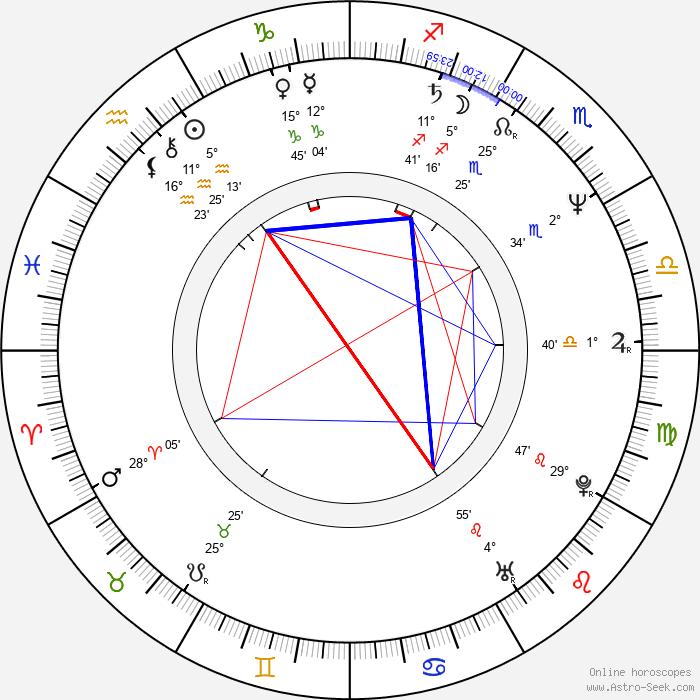 Ben van Berkel - Birth horoscope chart