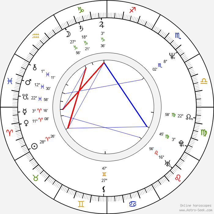Benedict Taylor - Birth horoscope chart